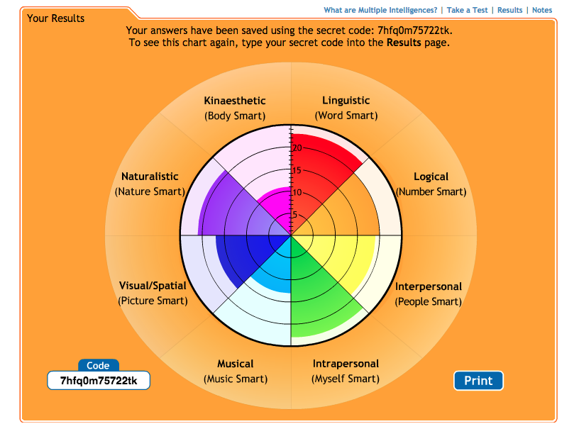 Test intelligences multiples