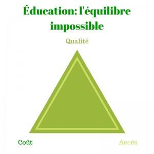 Éducation: l'équilibre impossible?